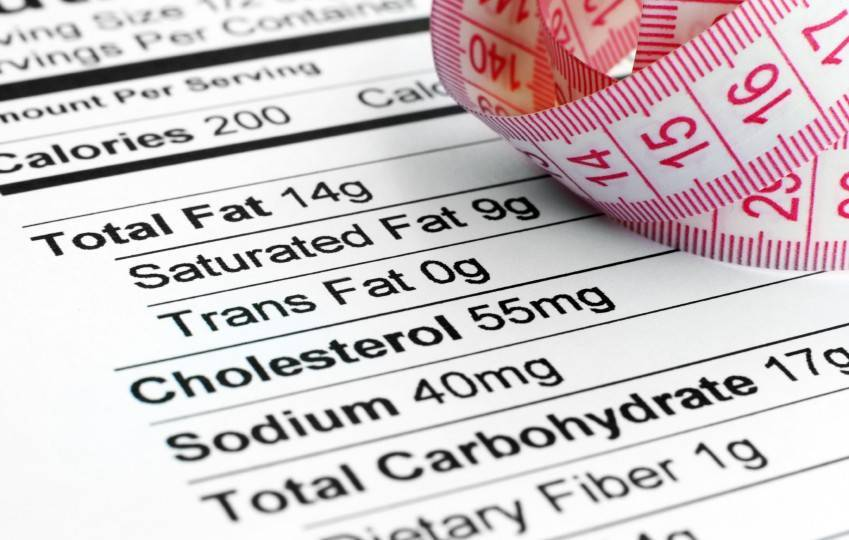 Supplement Facts - Total Fat