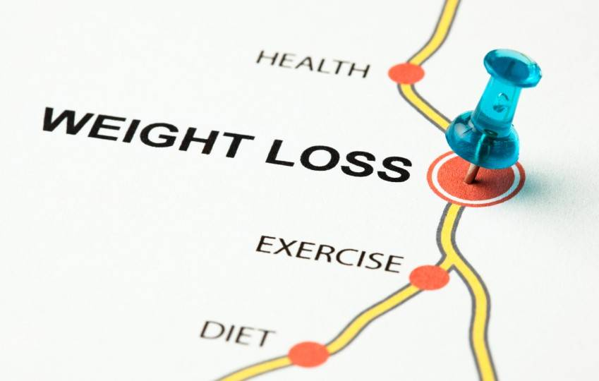 4 Strategies for Successful Weight Loss