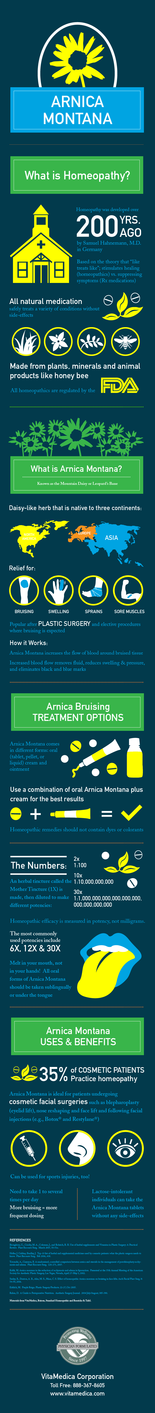 Homeopathic Arnica Montana - A Natural Treatment for Bruising