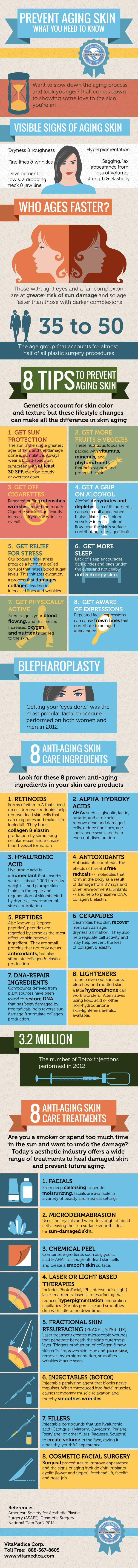 Prevent Aging Skin - What You Need to Know (INFOGRAPHIC)